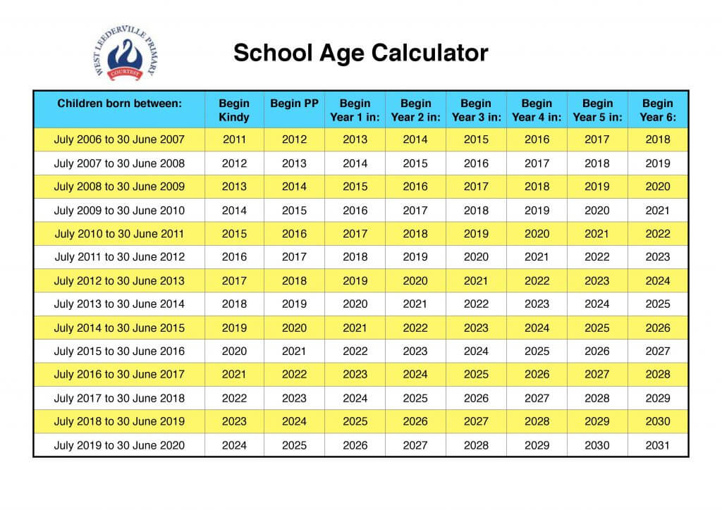 Year Calendar Calculator : School age calculator